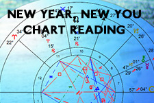 New Year, New You Chart Reading